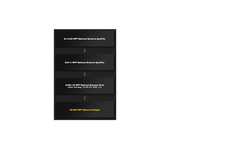 tipico online casino um echtgeld spielen