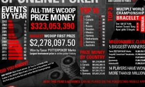 WCOOP Infographic.eu_300x300_scaled_cropp