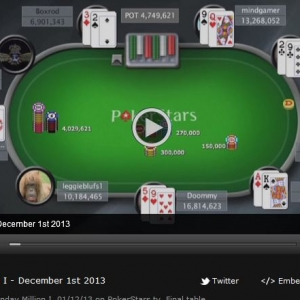 sunday million final table replay_300x300_scaled_cropp