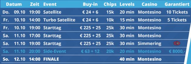 Timeline_Pokernews_Cup_140724CM