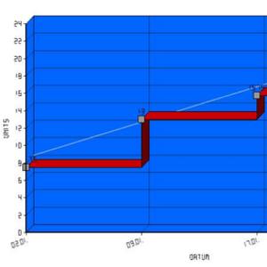 hgp pferdewetten performance 300x300