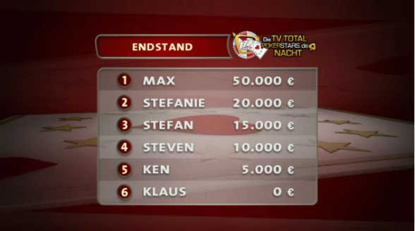 tv total pokernacht results