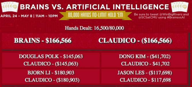 brains vs AI