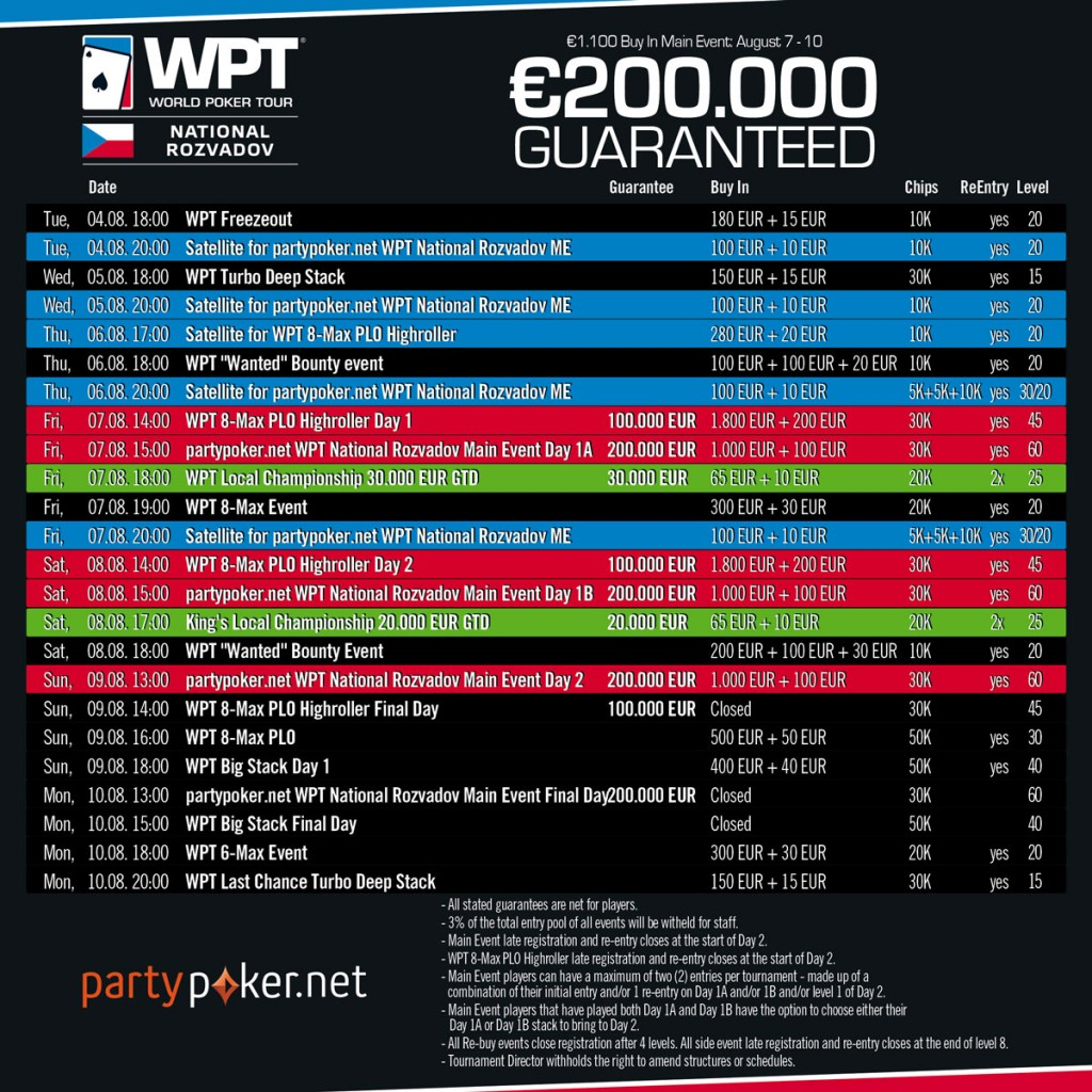 2015-AUG-WPT-INSIDE-UPDATE