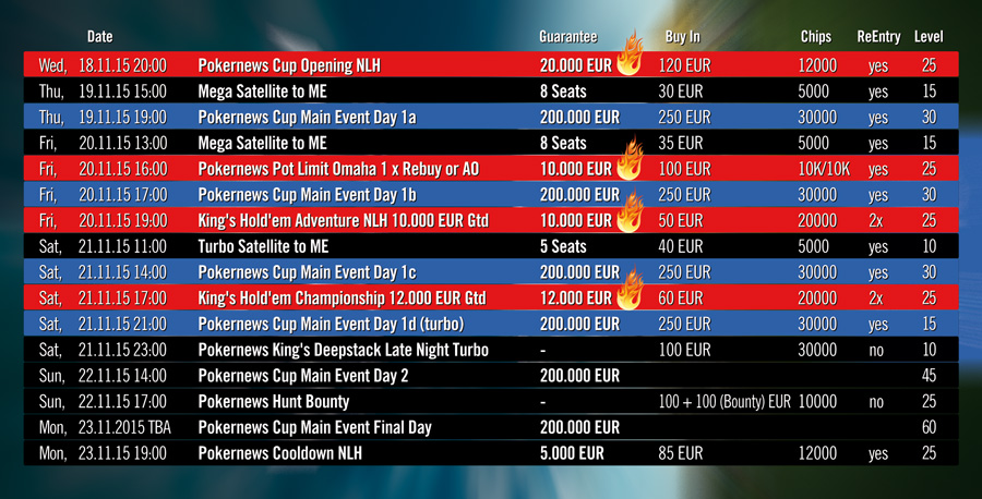 PokerNewsCup_Schedule