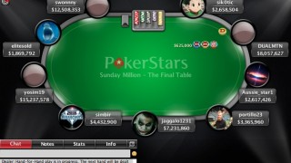 Sunday Million Finaltisch