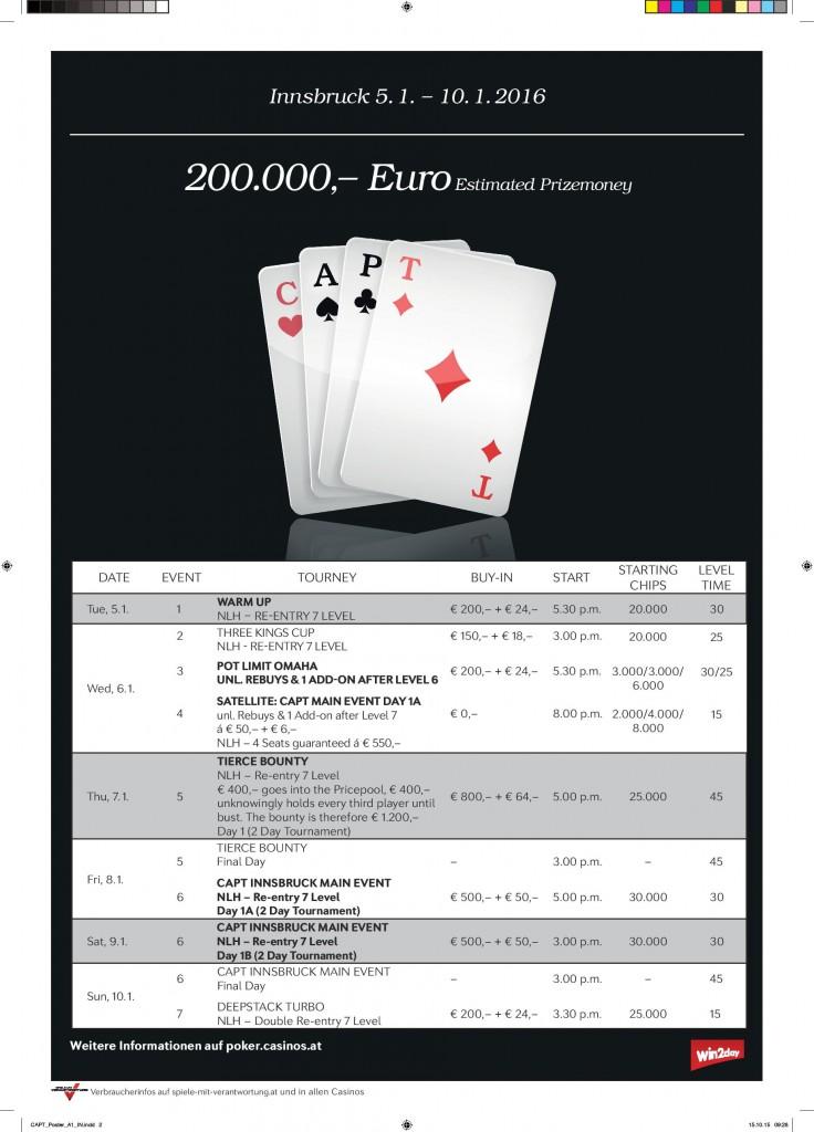 CAPT Innsbruck Turnierplan