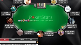 Finaltisch der Sunday Million