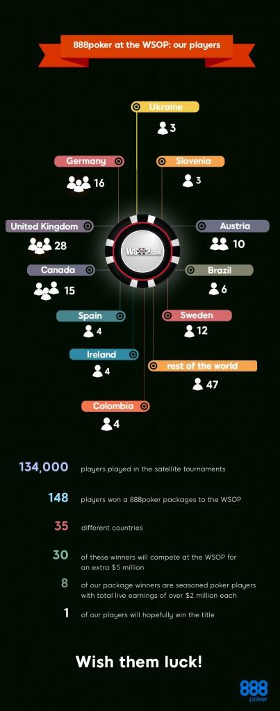 TS-24680-wsop-infographic_04-1468153866848_tcm1488-311490