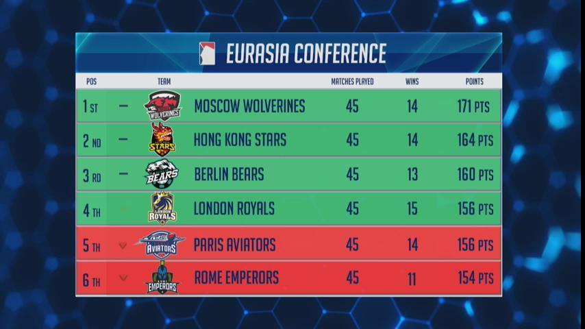 eurasi-conference