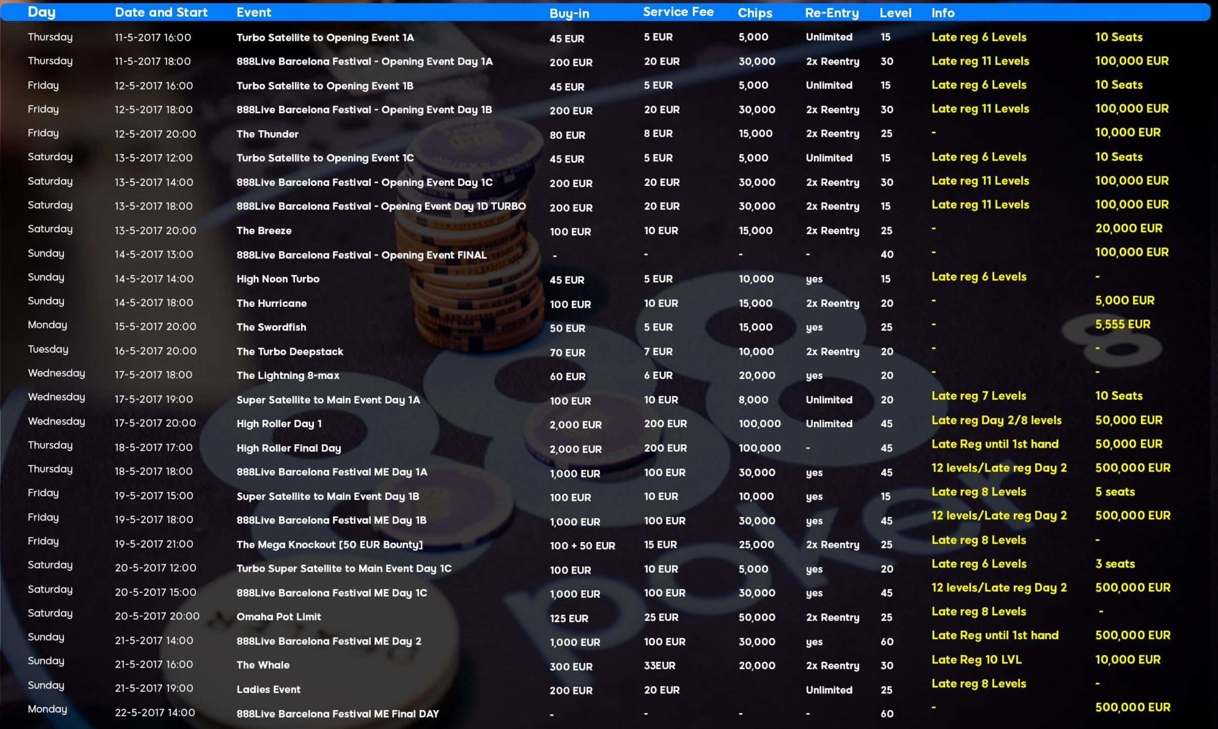 888Live Barcelona Schedule