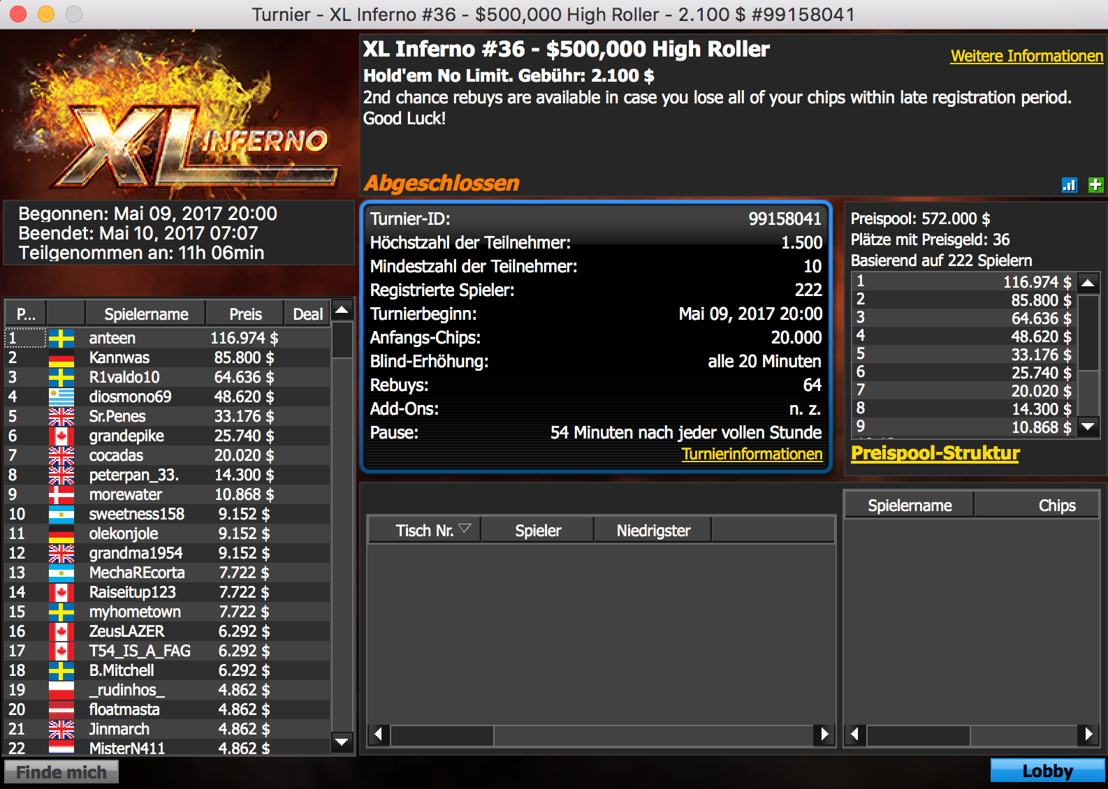 XL_Inferno_HighRoller#36