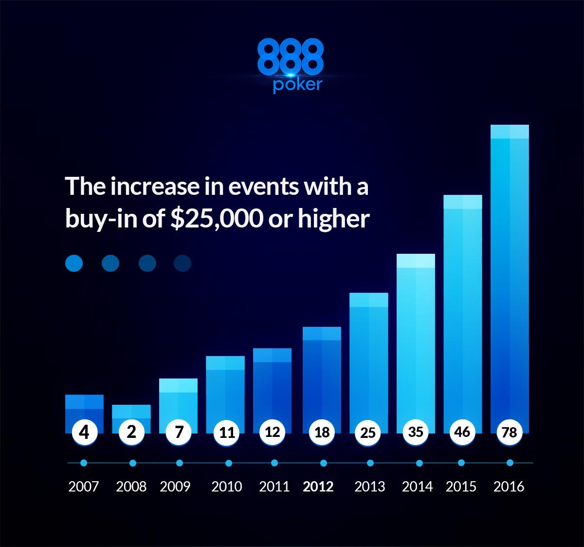 Infographics-1-1496560740196_tcm1489-359122