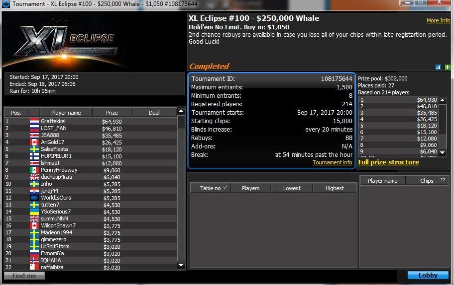 250k Whale