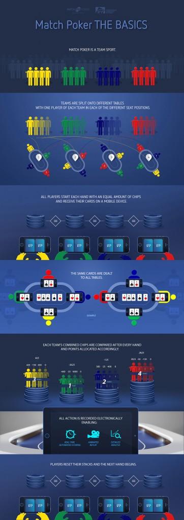 ifp-matchpoker-infographics