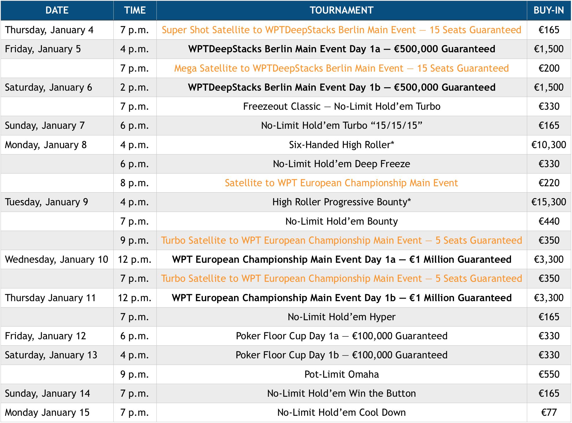 WPT-European-Championship-Schedule-2