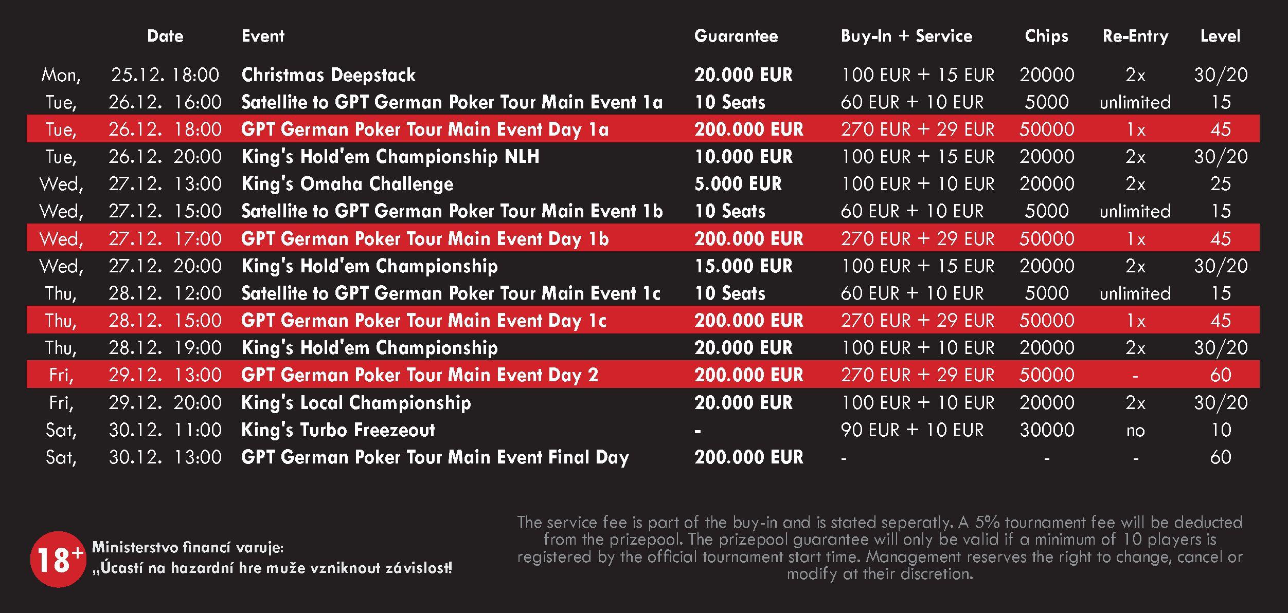 GPT schedule