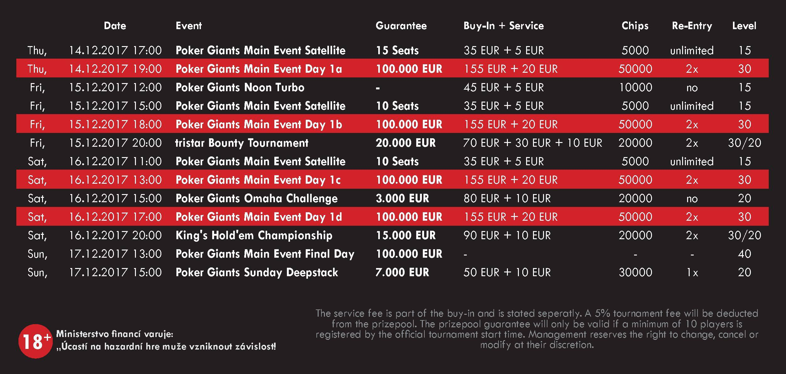 Poker Giants Masters Schedule