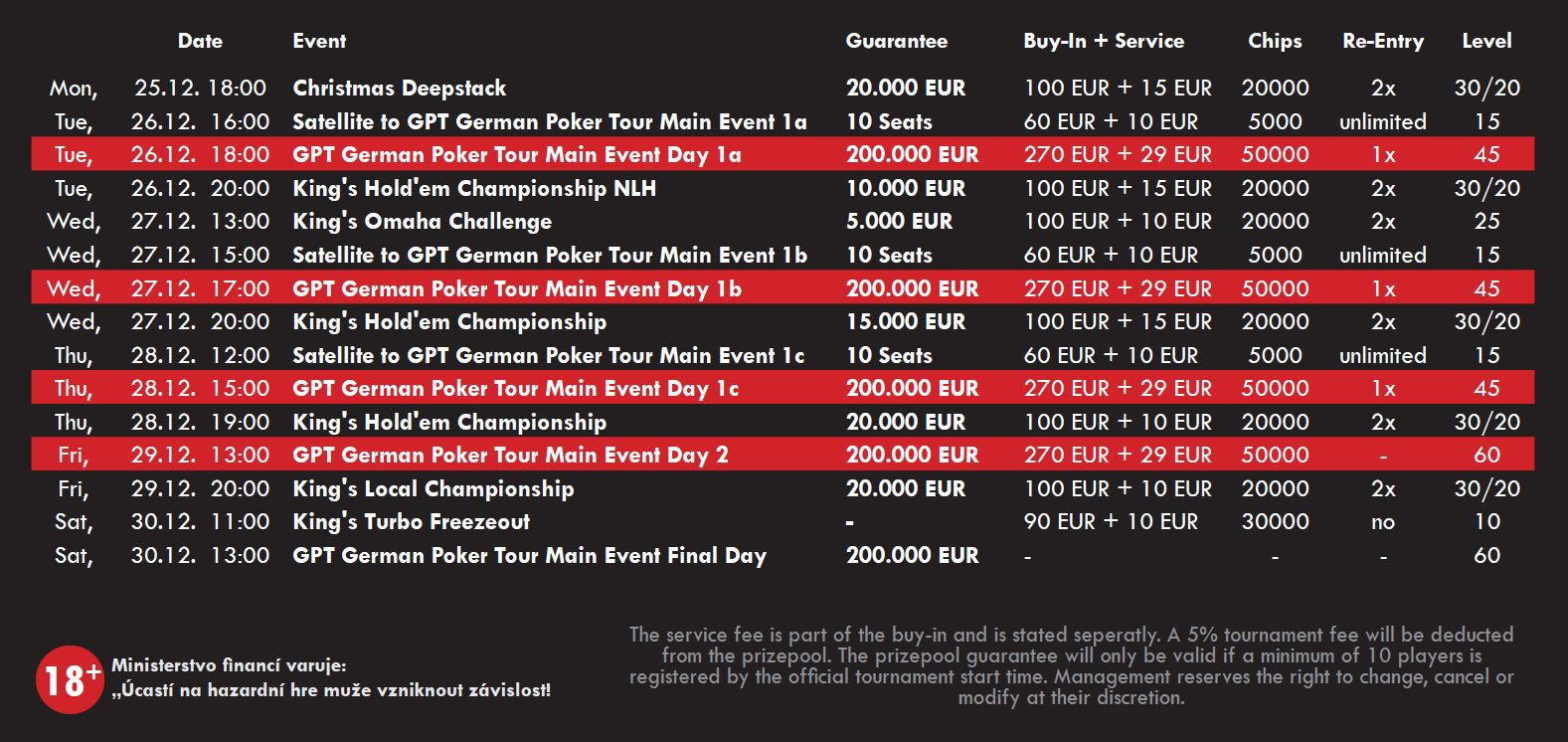 Deutsche Poker Tour Regional