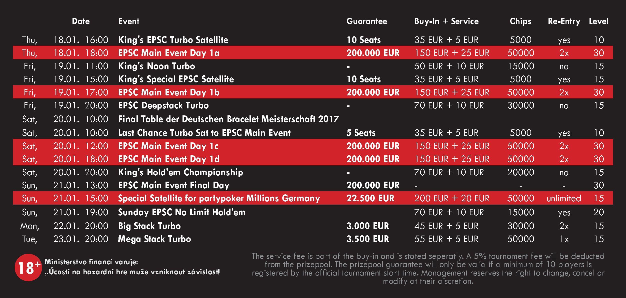 ESPC Schedule