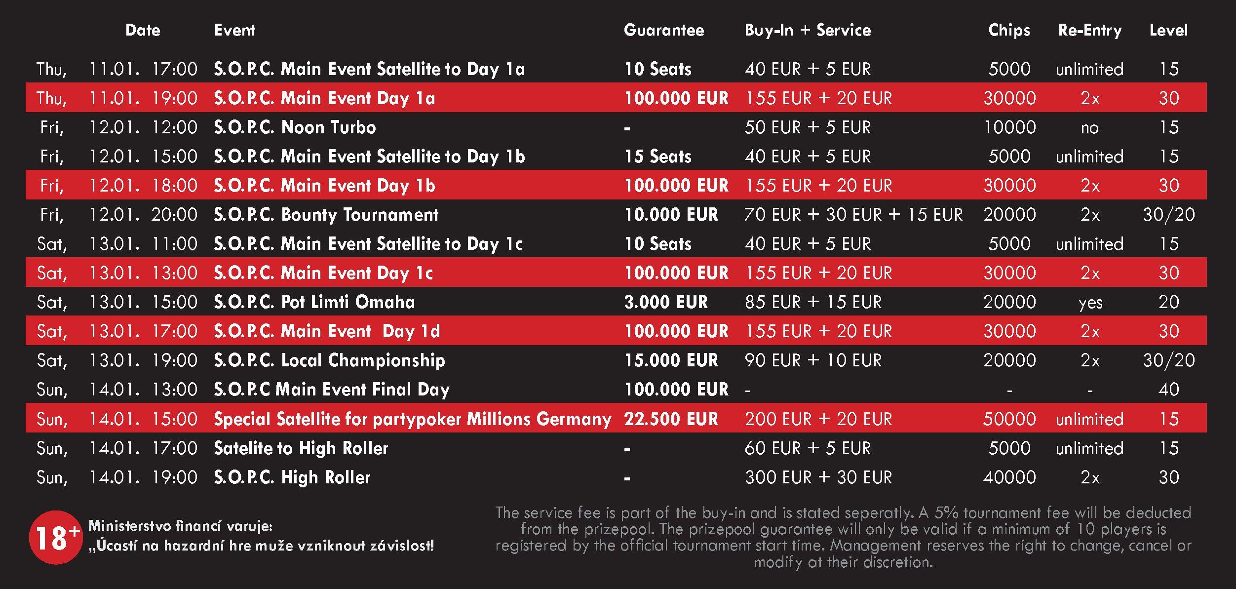 SOPC Schedule