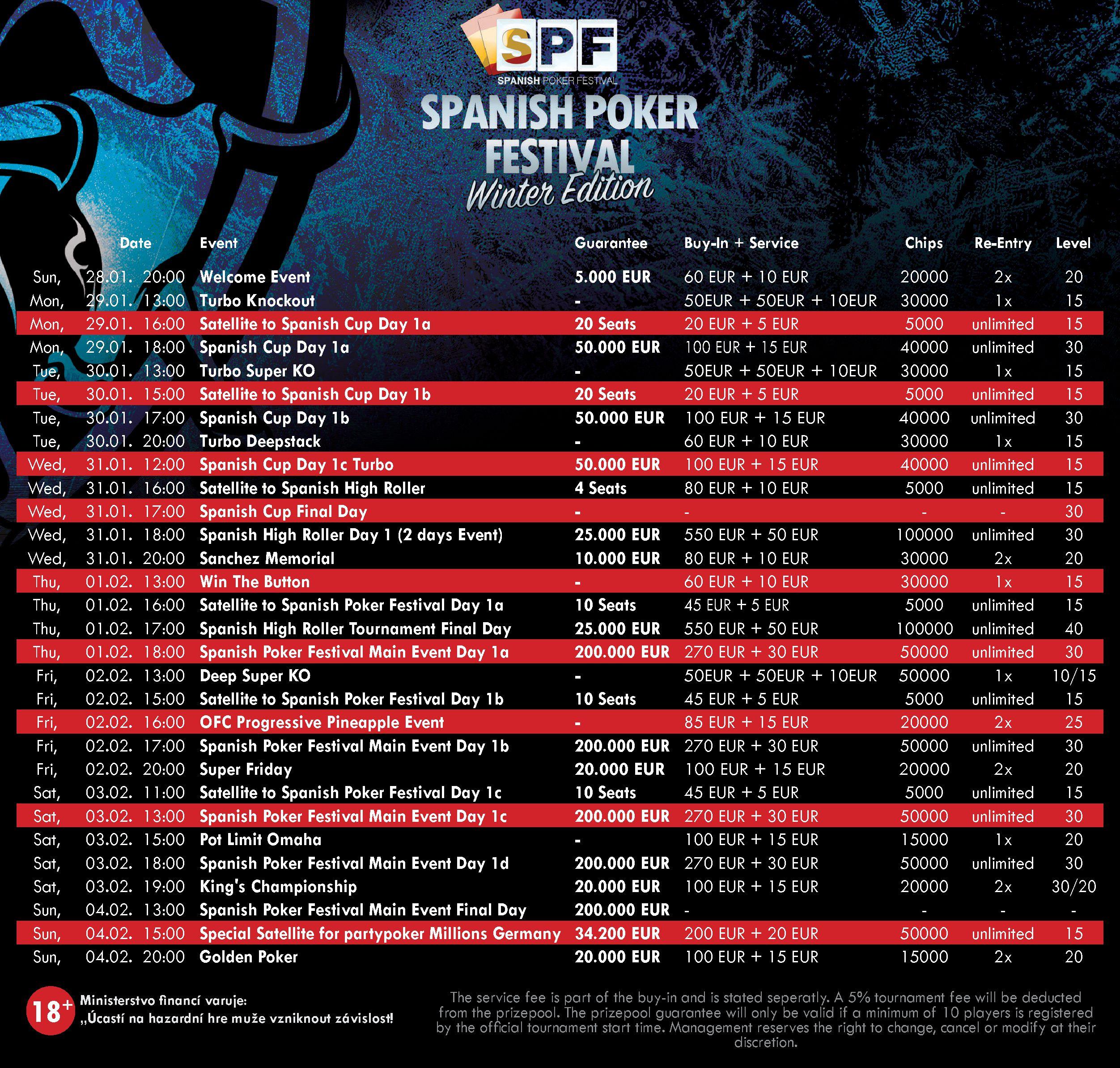 SPF Schedule