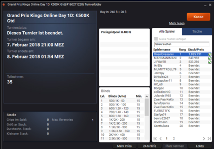 partypoker Grand Prix Online Tag 1d