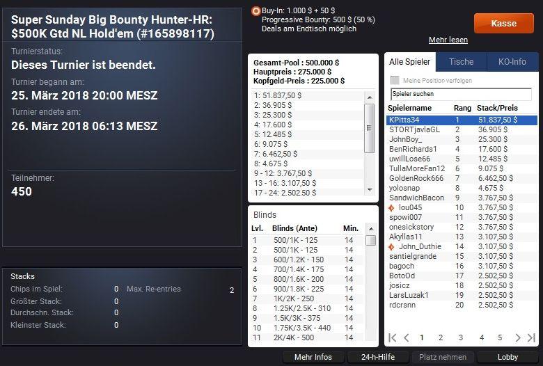 Big Bounty Hunter HR