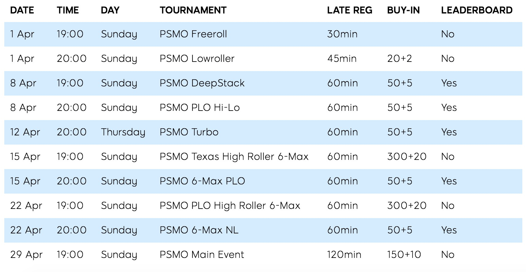 psmo_table_0