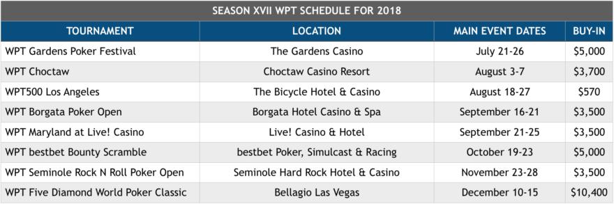 S17-WPT-Schedule-2018-2-880x293