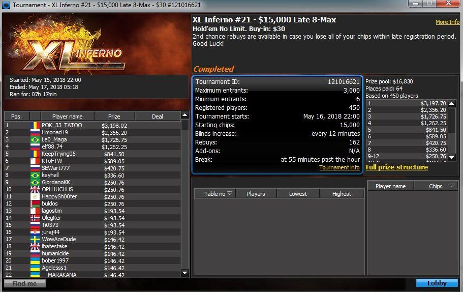 XL Inferno 21