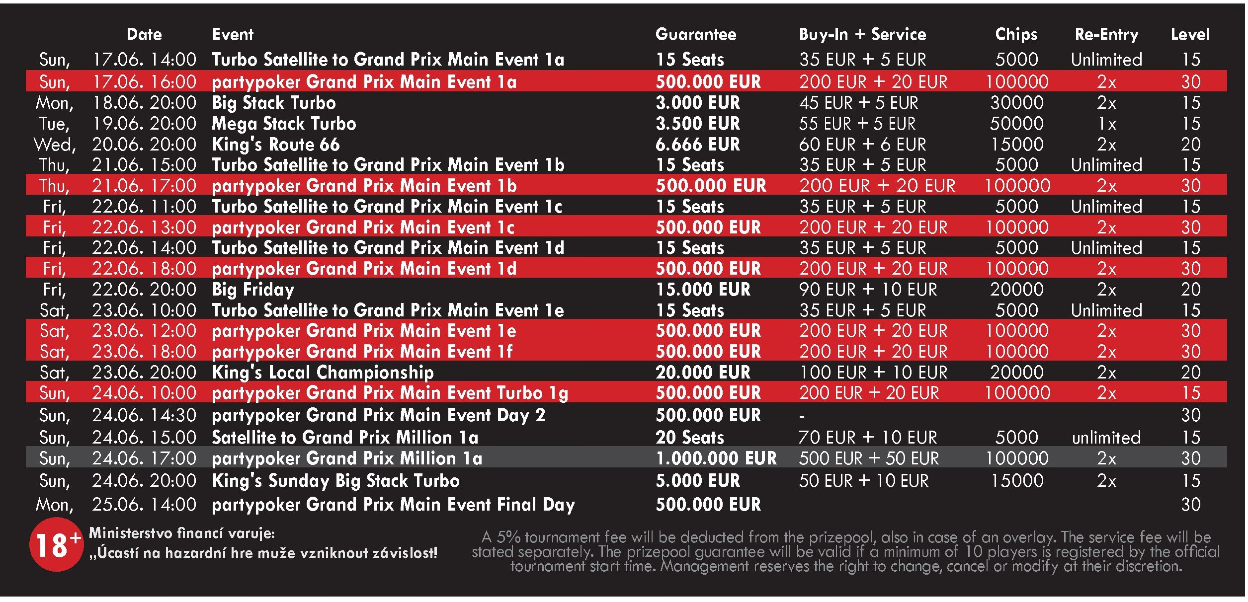 Schedule partypoker Grand Prix Germany