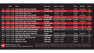 Schedule Poker Gianst Festival