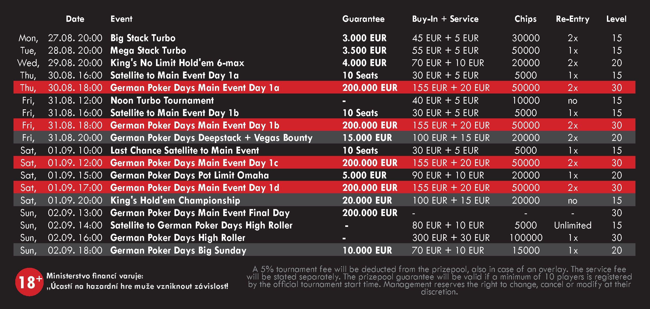 GPD Schedule