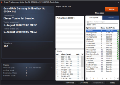 partypoker Grand Prix Online Day 1a