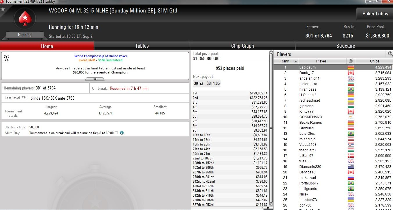 WCOOP 04 Sunday Million