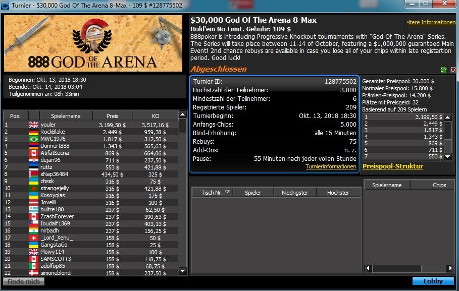 God of the Arena 8-max