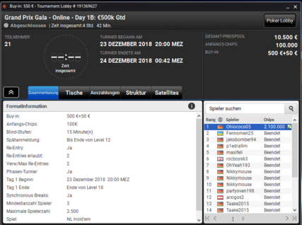 partypoker Gala Online 1a