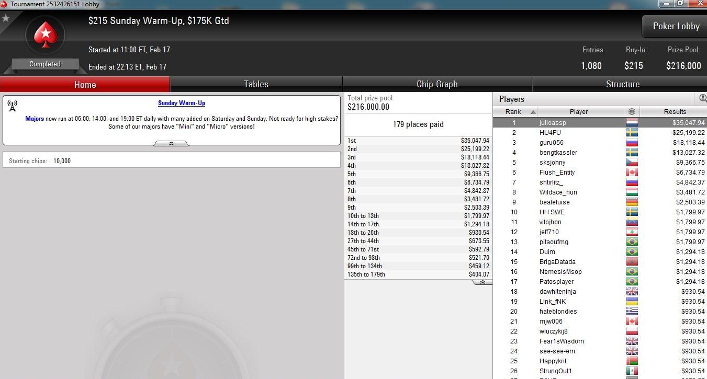 7red online-kasino