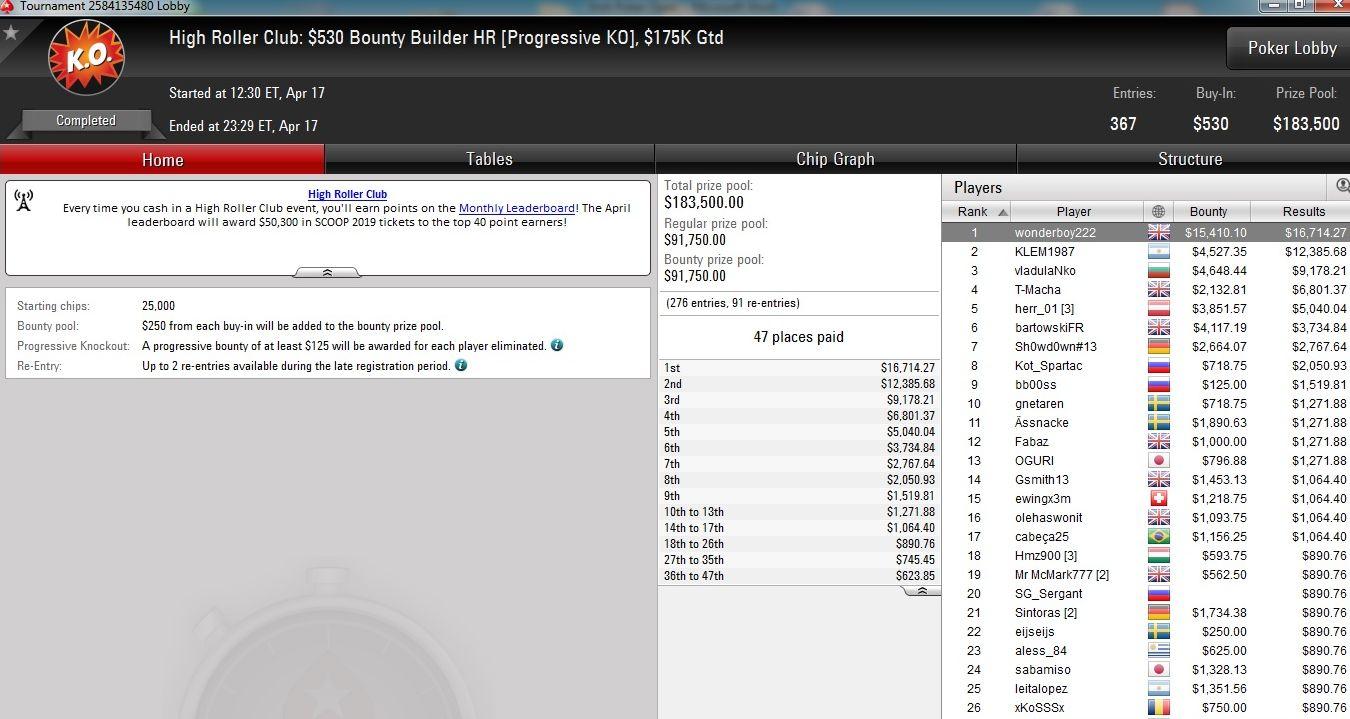 Pokerstars Geld An Spieler Гјberweisen