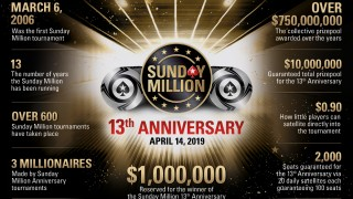 Sunday-Million-13th-Anniversary-Infographic