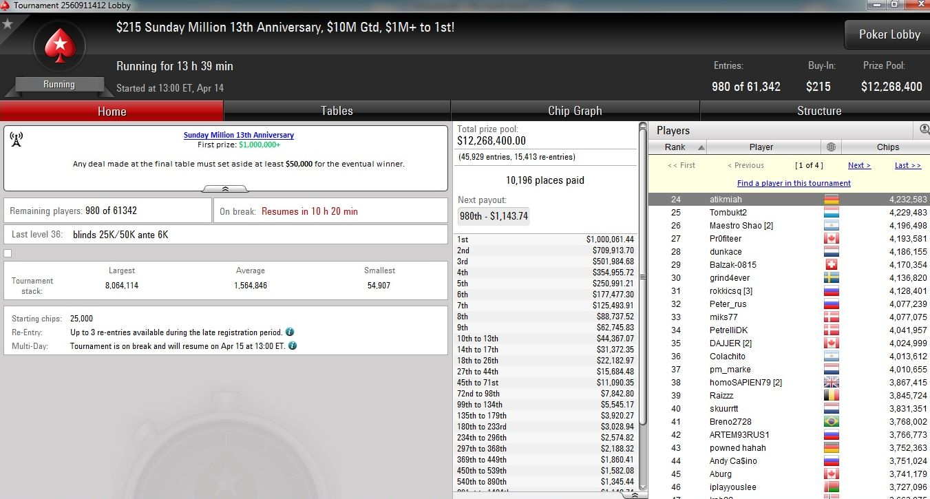 Sunday Million 2