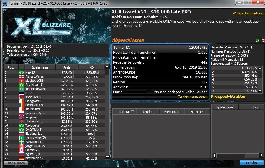 XL Blizzard 21