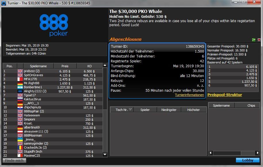 PKO Whale