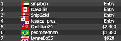 WSOP Main Qualifier