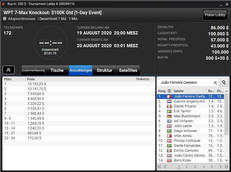 Online gambling real money roulette